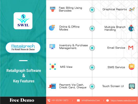RetailGraph Software